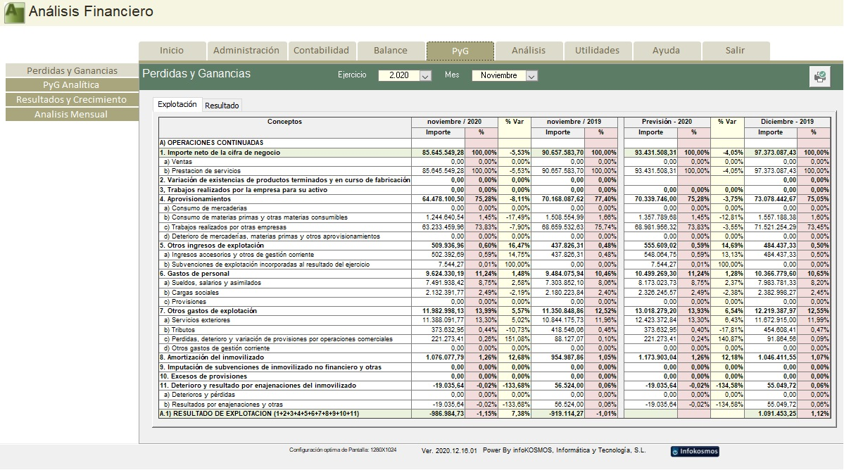 analisis Financiero en Access